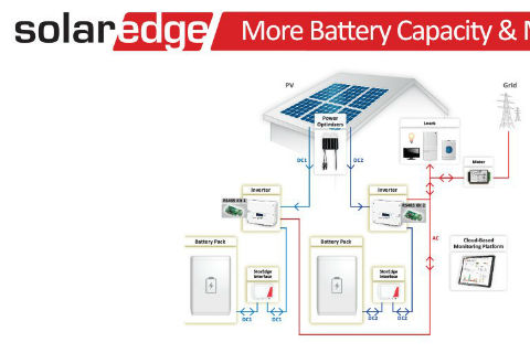 SolarEdge to launch new inverters with own battery